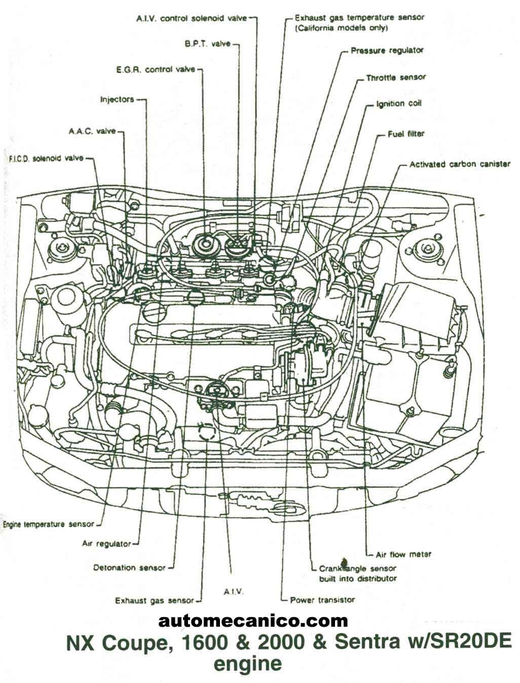 2005 Nissan Altima Maf Wiring Diagram Nissan Ubicacion De Sensores Y Componentes Light