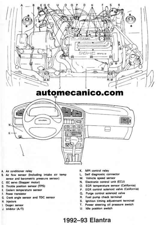 Service manual [1993 Hyundai Excel Evap Vent Removal