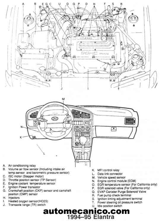 HYUNDAI-Sensores1991-2002-