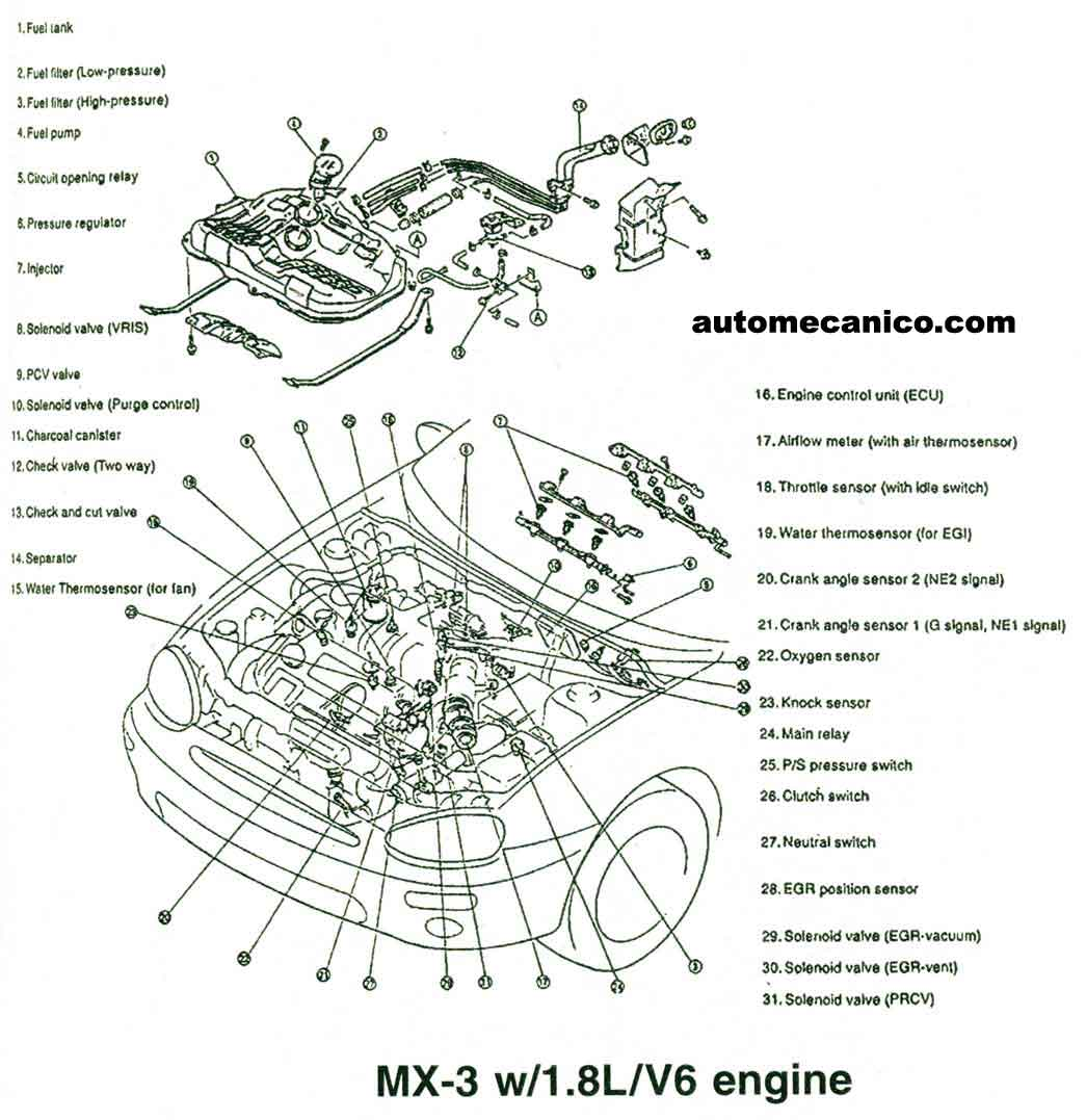 1991 Mazda Protege Engine Diagrams, 1991, Get Free Image