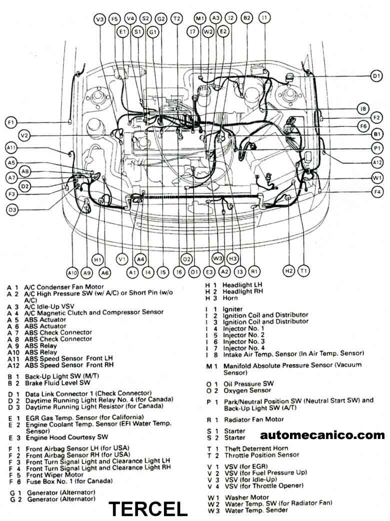 90 4runner Wiring Diagram FULL HD Quality Version Wiring