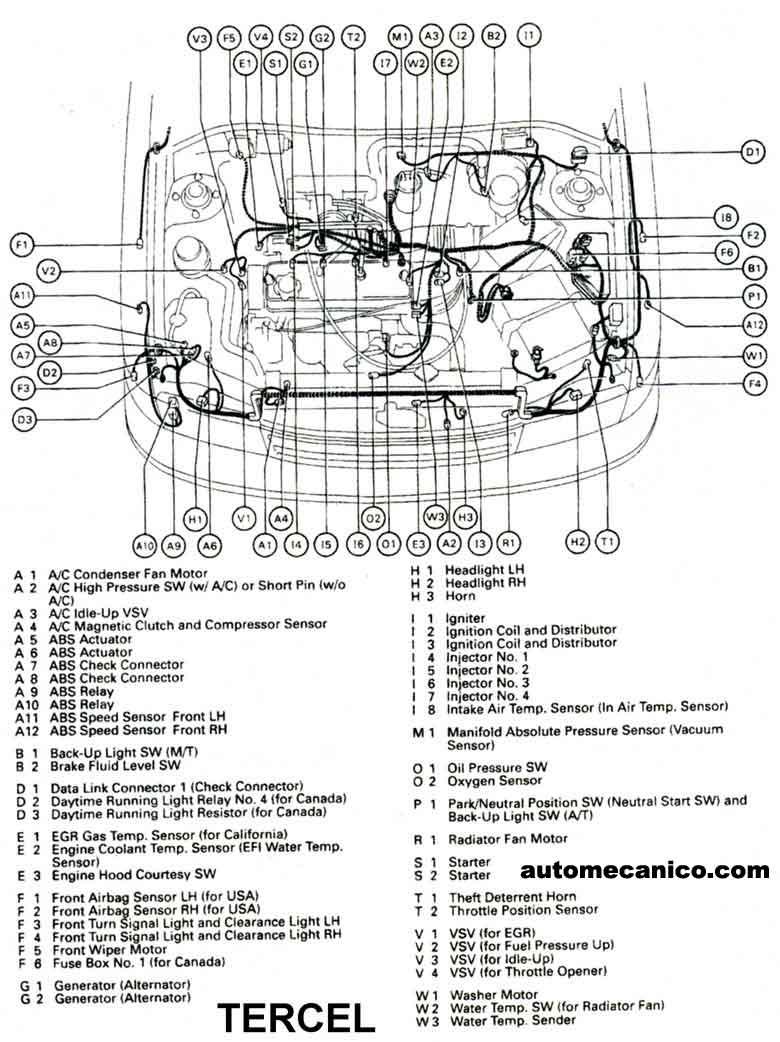 medium resolution of 93 tercel wiring diagram 1994 toyota wiring diagram wiring 1994 toyota tercel fuse box diagram 1994 toyota tercel white