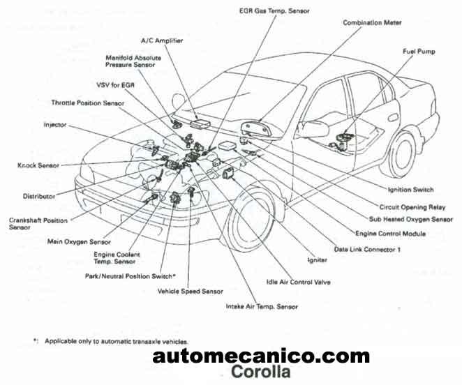 Knock Sensor Location On 1996 Toyota T100