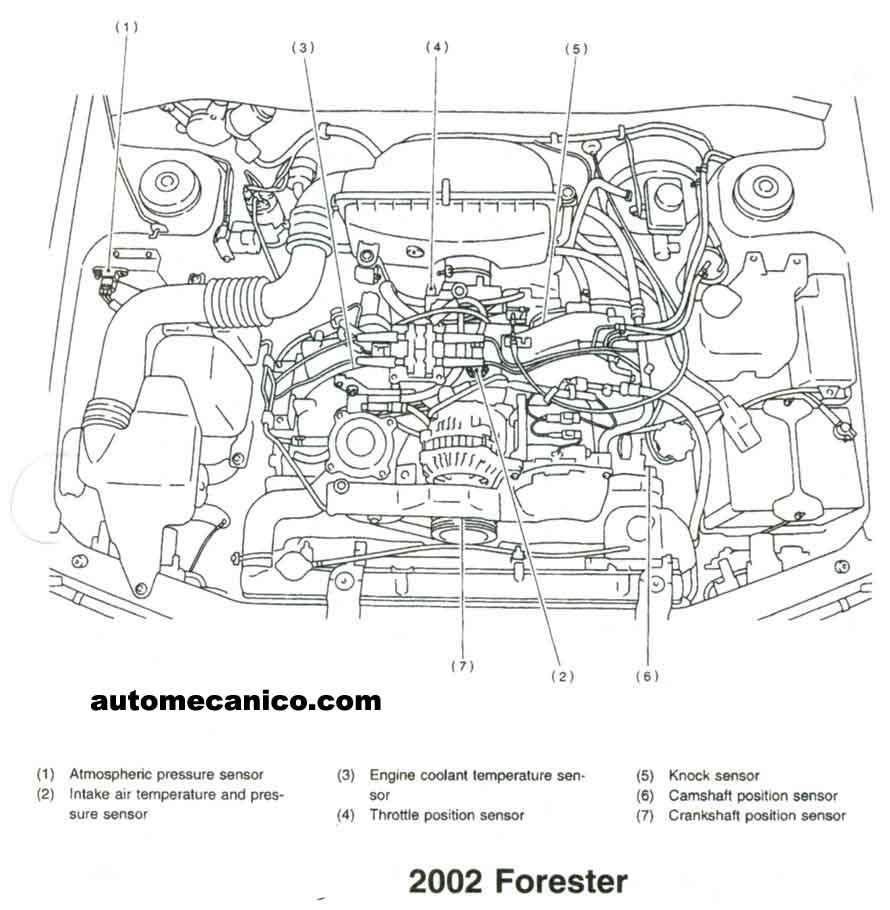 SUBARU-Sensores-1991/2002