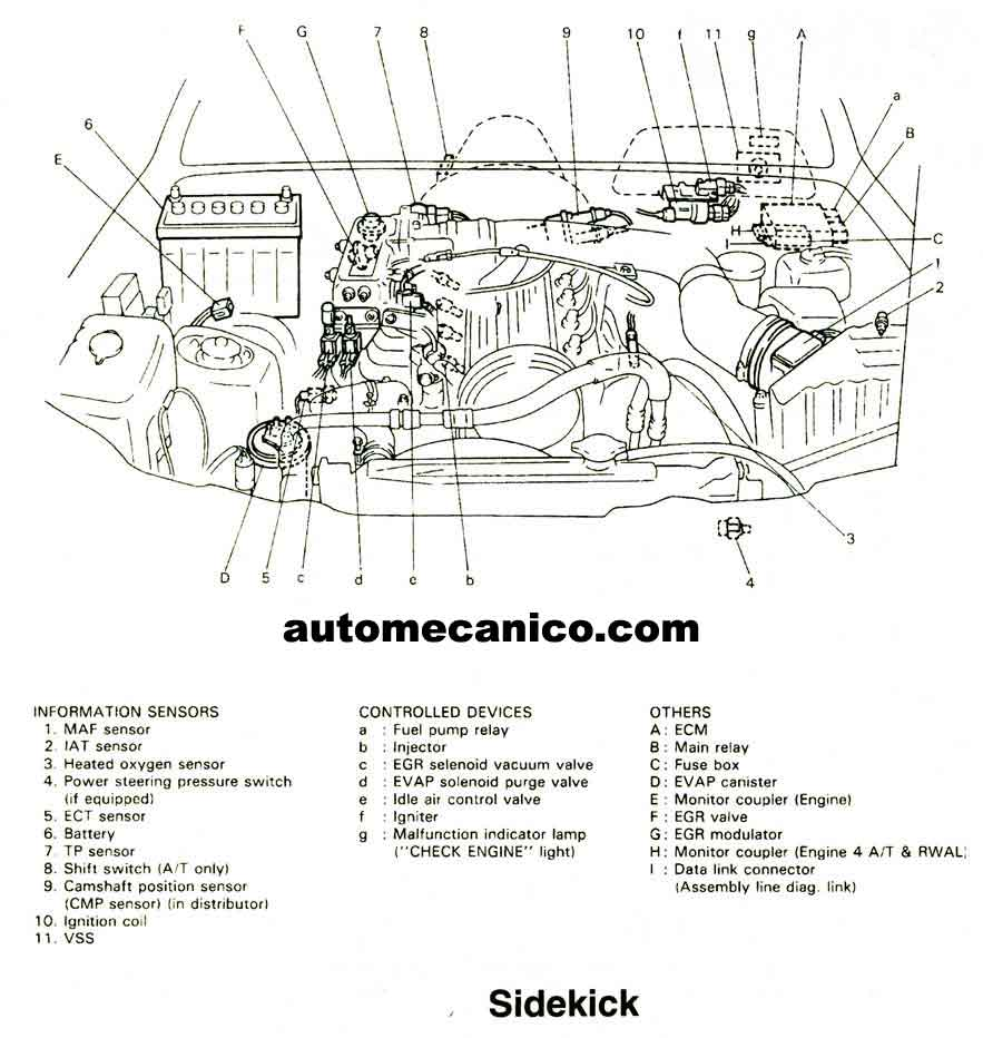 Suzuki Xl7 Engine Diagram, Suzuki, Free Engine Image For