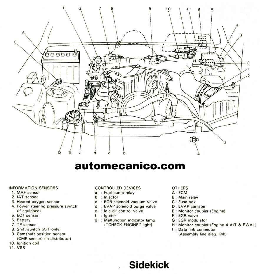 hight resolution of 2001 suzuki grand vitara parts diagram suzuki auto 2006 suzuki vitara 2001 suzuki vitara