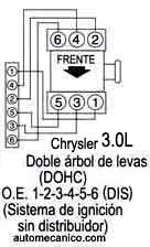 Accel Coil Wiring Diagram, Accel, Free Engine Image For