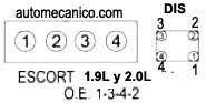 Reparación de máquinas: Cable de encendido s10 2 2