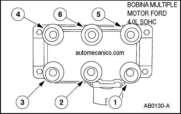 ¿para ford explorer como se colocan cables de bujias