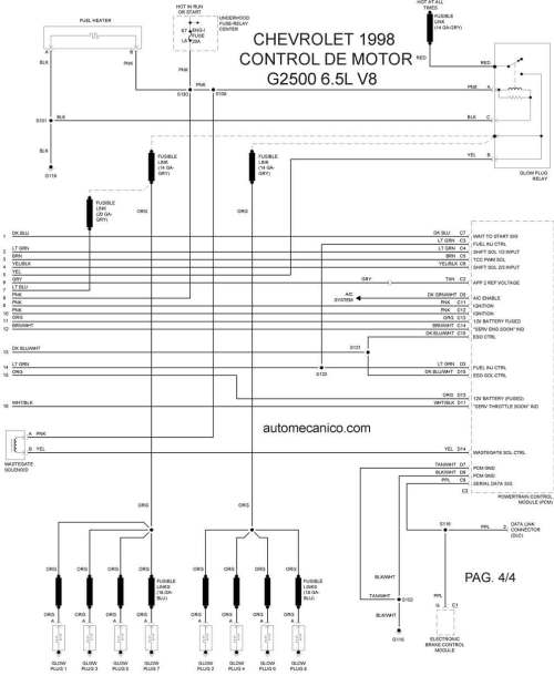 small resolution of 1998 ottawa wiring diagram ottawa yard tractor wiring ddec iv wiring diagram ottawa trucks wiring diagrams