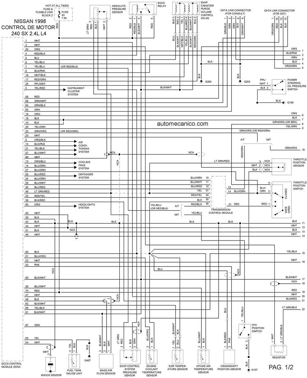 nissan d21 fuse box nissan almera fuse box wiring diagram