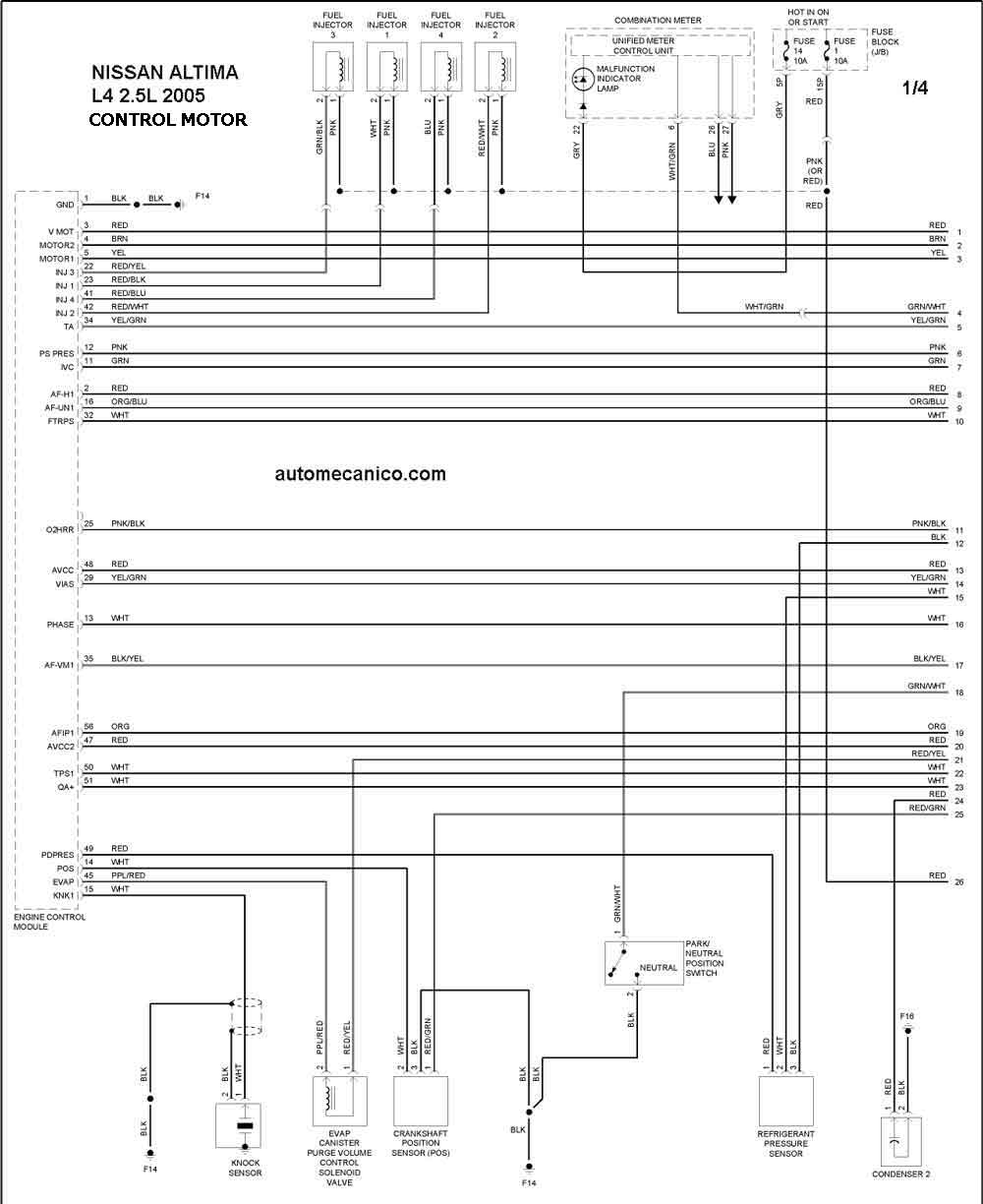 Jetta Fuse Box Diagram Nissan 2005 Diagramas Esquemas Graphics Vehiculos