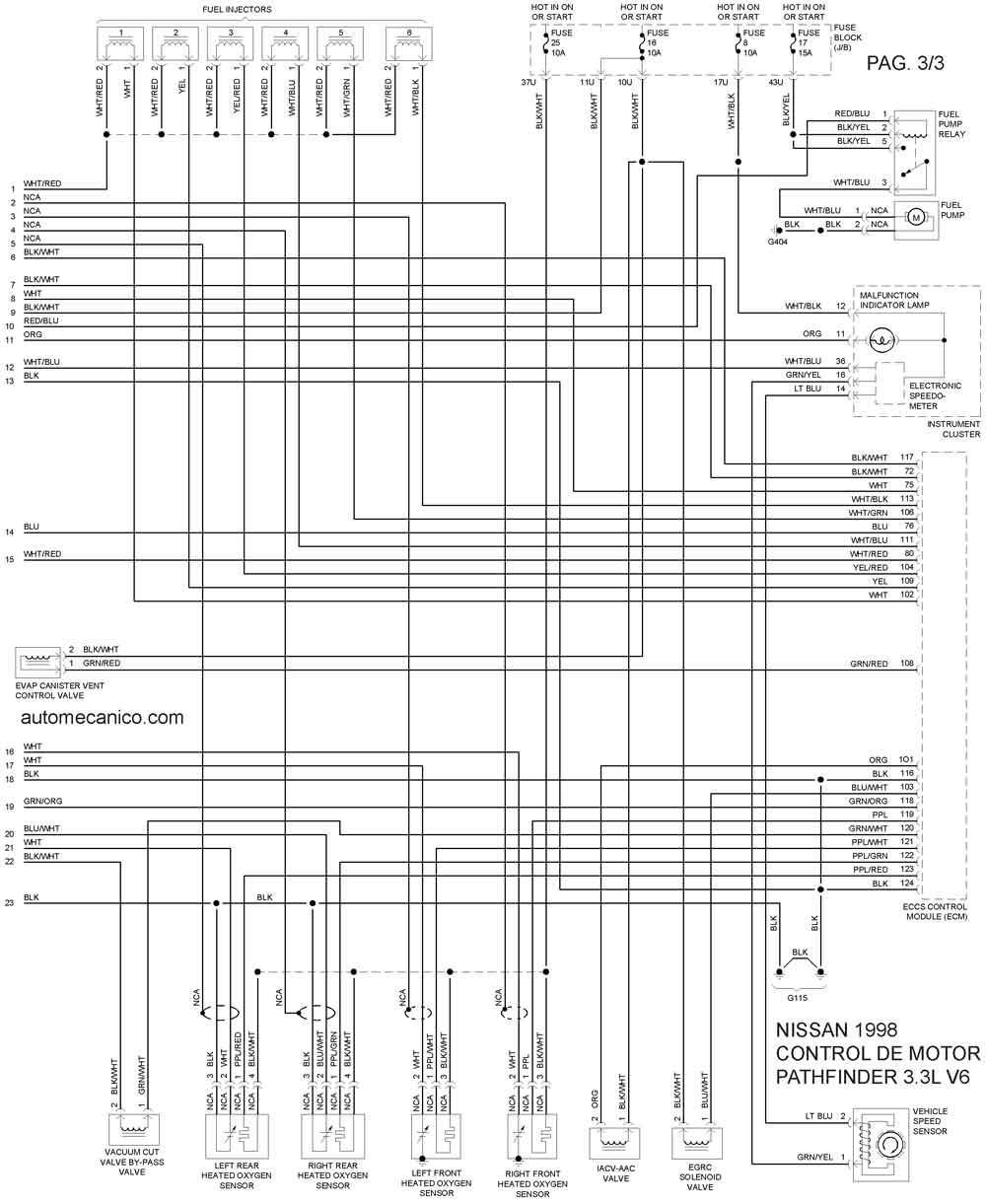 Dongfeng Diagrama del motor