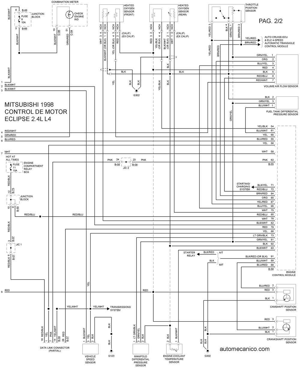 Diagrama Electrico Automotriz Mitsubishi