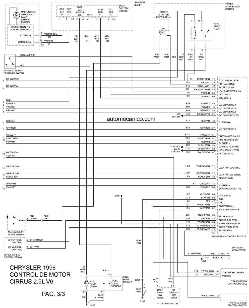 99 Dodge Intrepid Wiring Diagram Chrysler 1998 Diagramas Esquemas Graphics