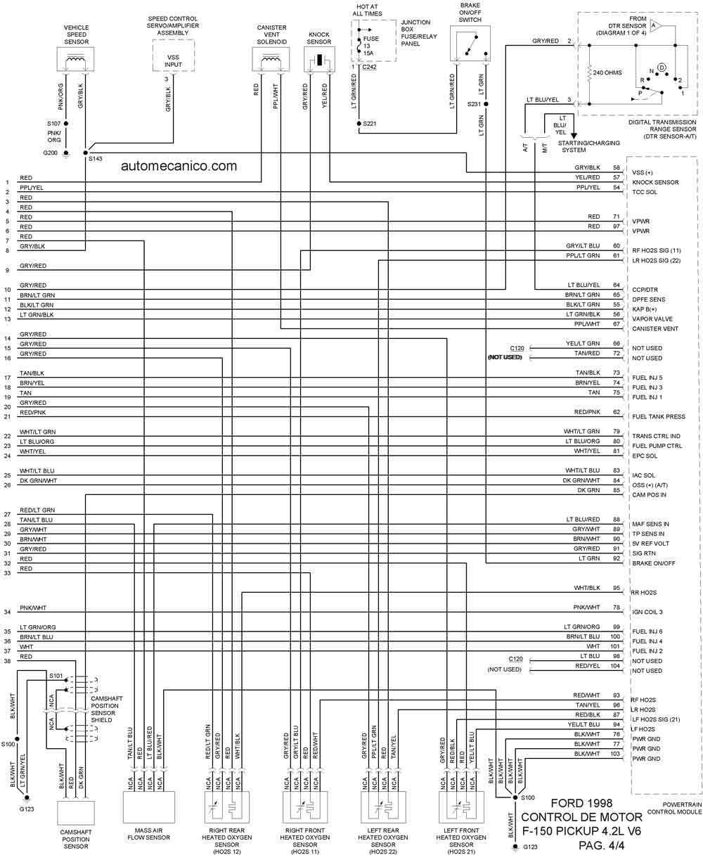 hight resolution of diagrama del los fusibles de f150 97 html autos weblog 2001 ford windstar fuse panel 2000