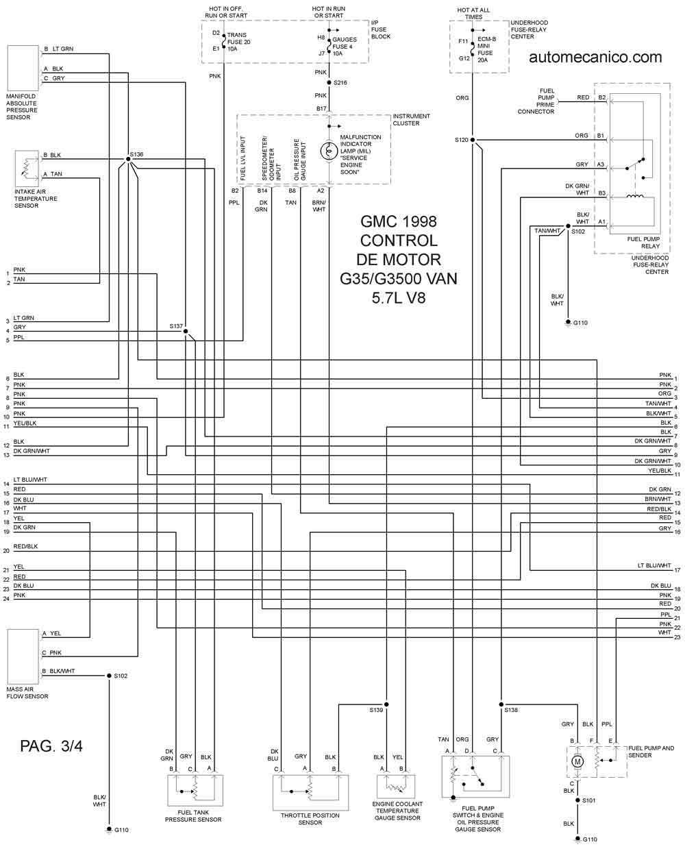 GMC 1998|Diagramas-Esquemas-Graphics|vehiculos-motores
