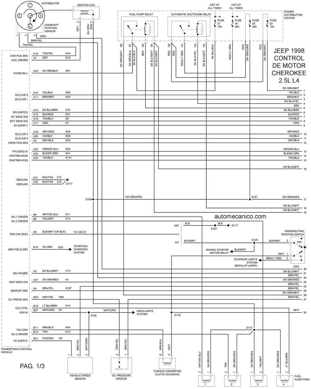 1996 Jeep Grand Cherokee Pcm Wiring Diagram Jeep 1998 Diagramas Esquemas Graphics Vehiculos