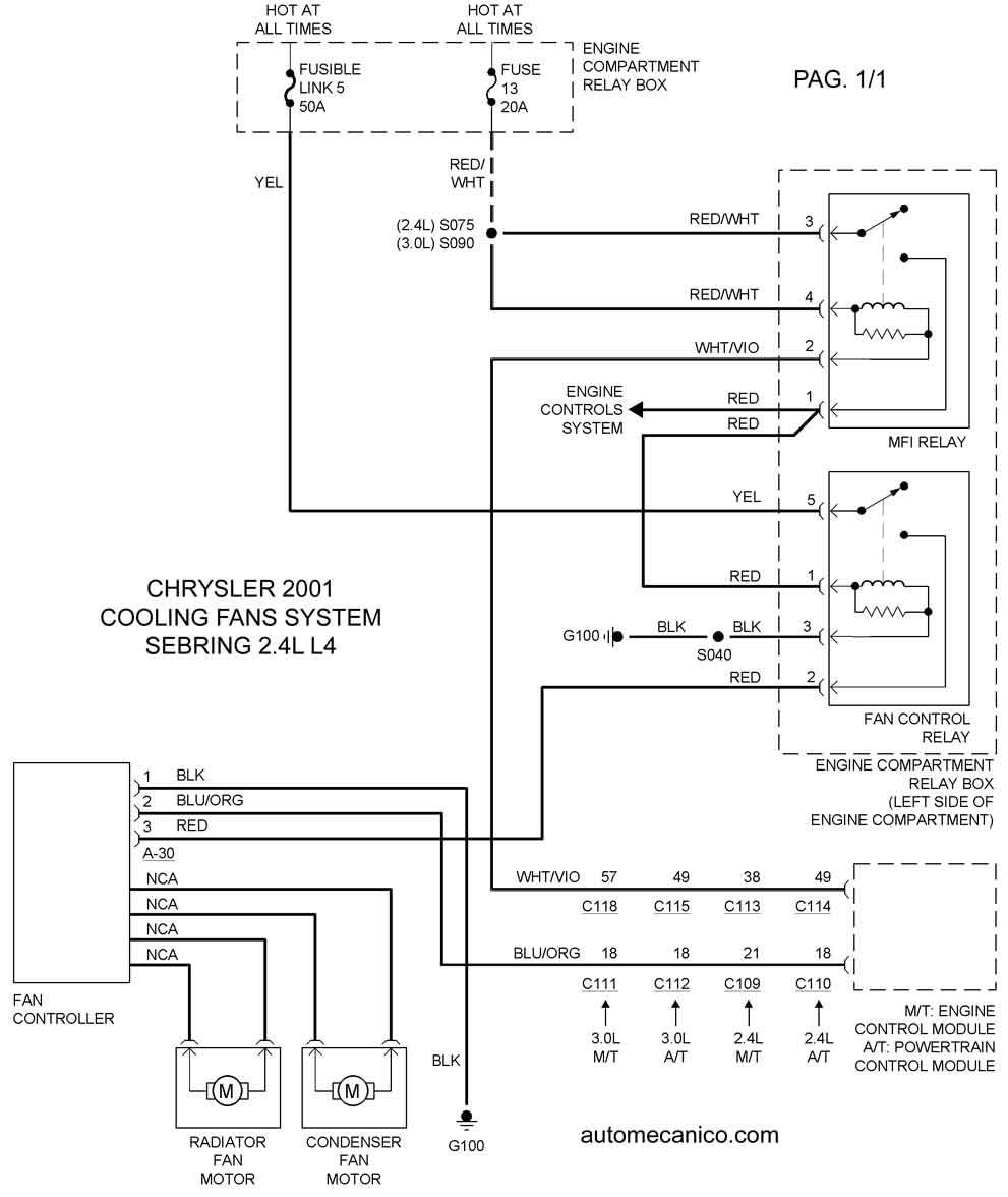 2001 pt cruiser cooling system diagram 1997 jeep grand cherokee laredo radio wiring chrysler   fans diagramas ventiladores, abanicos motores mecanica ...