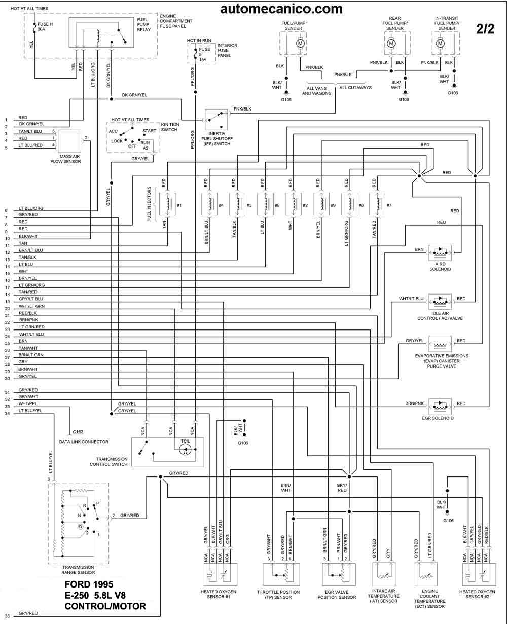 Diagrama Electrico Vw 1985 Atlantic Html