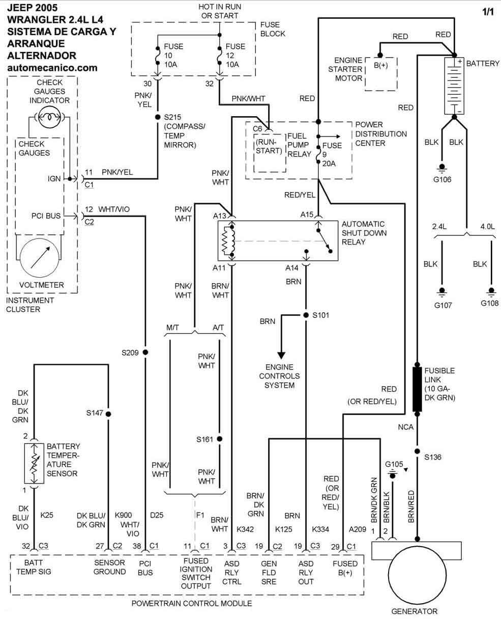 jeep Diagramas.2005