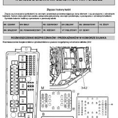 2005 Saab 9 3 Radio Wiring Diagram 2000 Chevy Silverado Stereo Www Toyskids Co Schemat Elektryczny Autoelektro Nr 105 2003