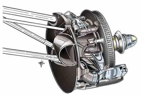 Refrigeração do freio ainda é uma preocupação na F-1 (formula1.com)