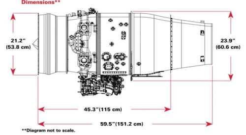 HE_Honda_Aerengine_HF120_dimensions