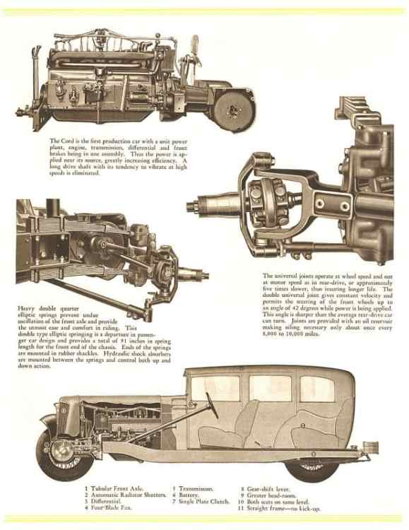 1929 Cord Catalogue-12