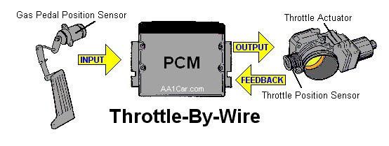 throttle-by-wire-schematic