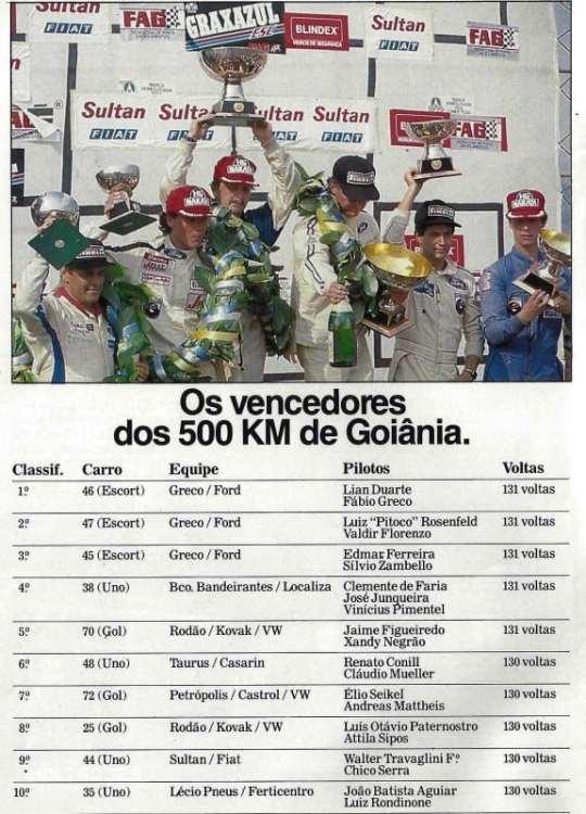 campeonato marcas 2