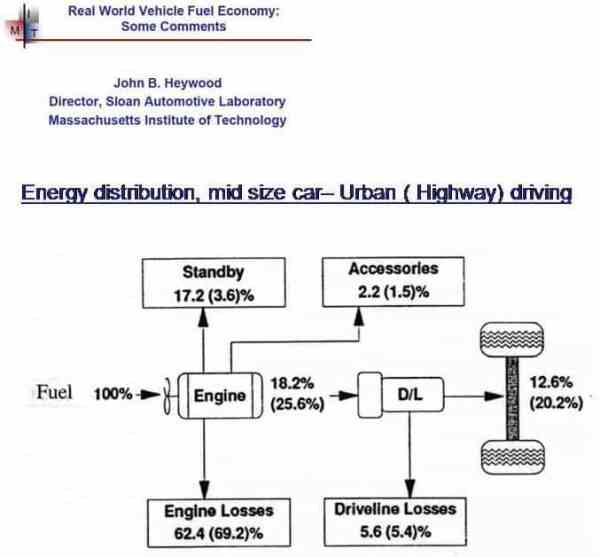 Energy Distribution3