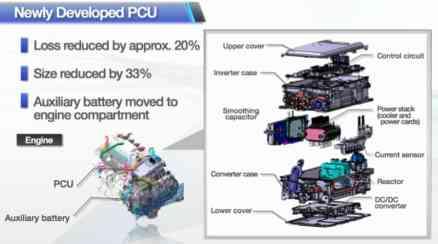 Os componentes da PCU, em ilustração de espantar