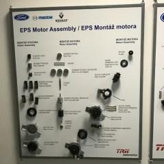 Motor elétrico da direção EPS