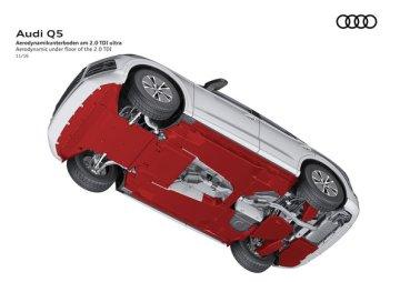 Capas inferiores para diminuir arrasto do ar, aqui no modelo diesel, no TFSI são similares