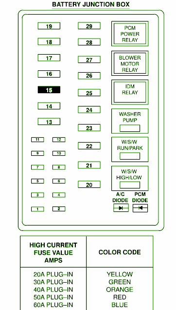 diagram 2004 f550 fuse box diagram full version hd quality