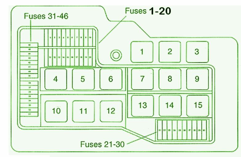 325i Panel 1989 Bmw Fuse