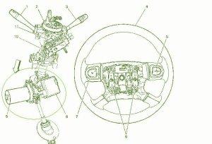 2005 Chevy Cobalt Steering Fuse Box Diagram – Auto Fuse Box Diagram