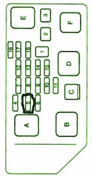 1996 Toyota Camry Fuse Box Diagram – Auto Fuse Box Diagram