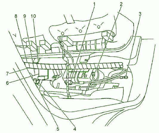 1990 Chevy Box Diagram 1500 Fuse