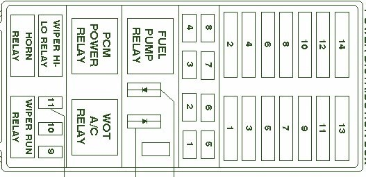 1995 Ford Corcel Power Distribution Fuse Box Diagram