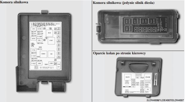 Kia Fuse Box Diagram