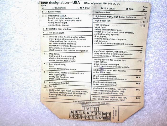 water temperature gauge wiring diagram hopkins 7 blade trailer mercedes s class w126 560 sel (1987) - fuse box auto genius