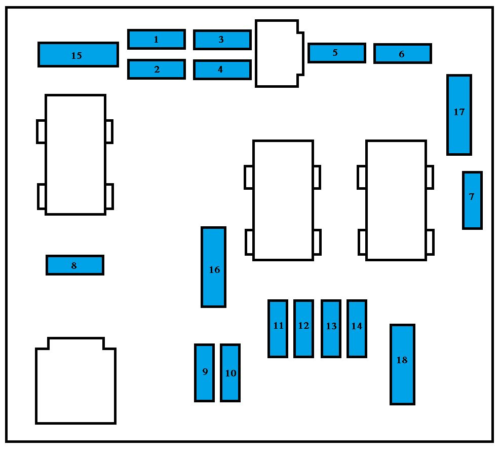 medium resolution of peugeot 206 cc 2000 2002 fuse box diagram