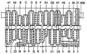 Volkswagen Jetta mk2  fuse box diagram  Auto Genius