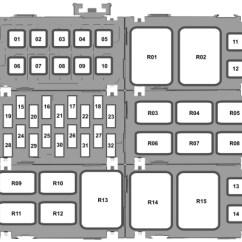 Citroen C4 Wiring Diagram Sump Pump Control Panel Ford Ecosport Mk2 (od 2013) - Bezpieczniki Schemat (wersja Europejska) Auto Genius