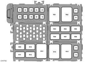 Ford EcoSport mk2 (od 2013)  bezpieczniki schemat (wersja