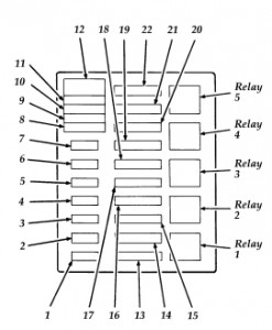 1996 Ford F 150 Power Distribution Box Diagram. Ford