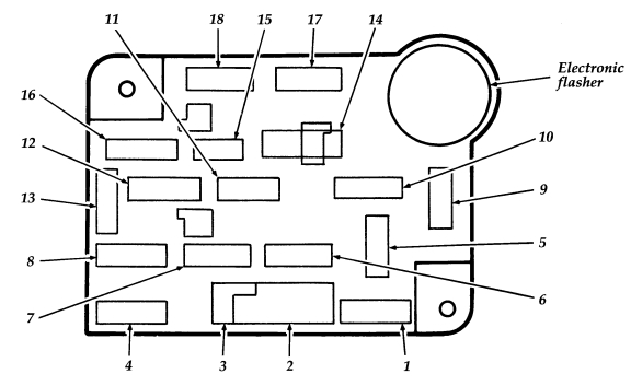 Ford F-Series F250 F250 Club Wagon- fuse box diagram (USA