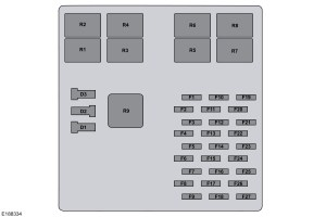 Ford F53 F53 Motorhome Chassis (2015) – fuse box diagram  Auto Genius